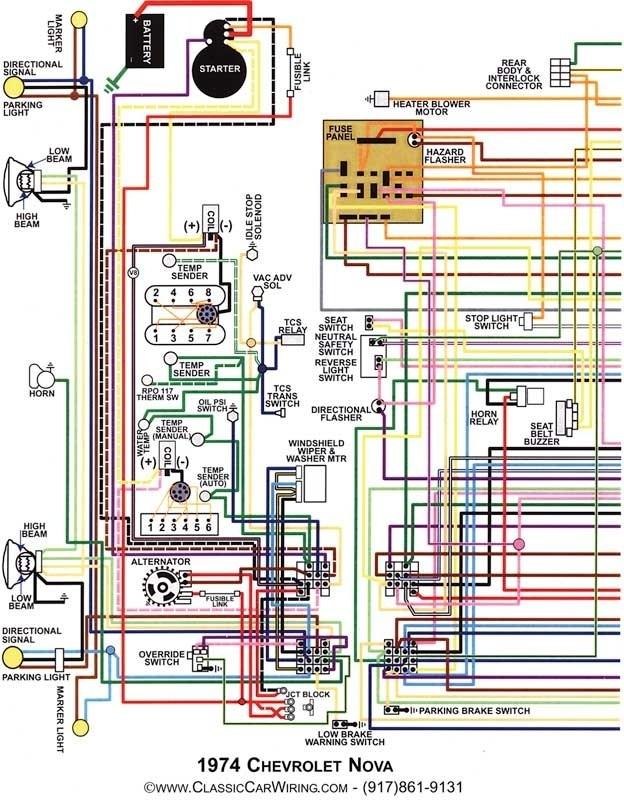 74 engine wiring. | chevy nova forum  steve's nova site