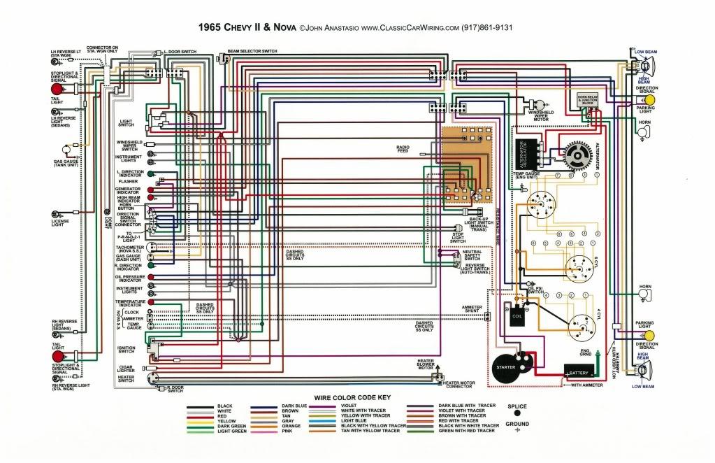 1965 impala wiring harness 1972 impala wiring diagram wiring diagram e8  1972 impala wiring diagram wiring