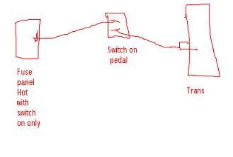 Chevy Th400 Wiring Diagram - Suzuki Samurai Distributor Wiring -  heaterrelaay.yenpancane.jeanjaures37.fr | Turbo 400 Kickdown Switch Wiring Diagram |  | Wiring Diagram Resource