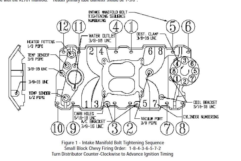 Chevy 350 Engine Intake Diagram Layout - wiring diagram prev solid-dana-b -  solid-dana-b.bookyourstudy.fr   Chevy 350 Engine Intake Diagram Layout      bookyourstudy.fr