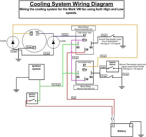 02 400ex wiring diagram wiring diagram and hernes 2006 400ex wiring diagram automotive diagrams