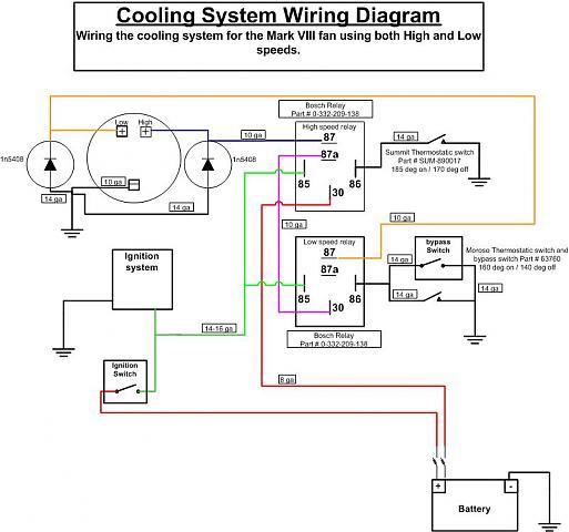 a walk in freezer wiring for walk in freezer wiring walk in freezer wiring  diagram walk