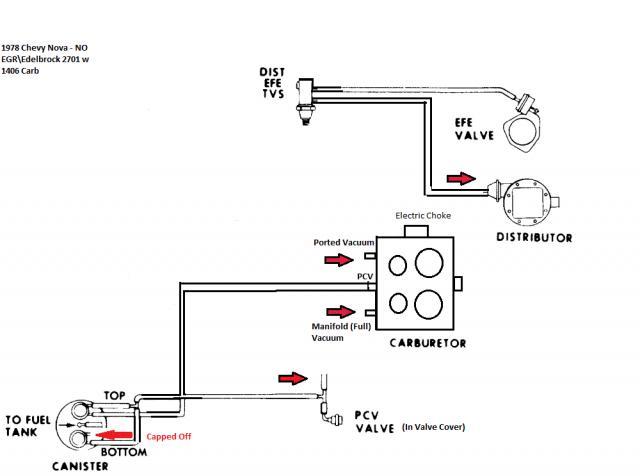hook up vacuum lines edelbrock carb