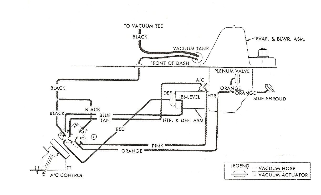 Any Pictures Or Diagram On The Vacuum Hoses To Heater Box